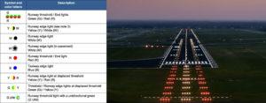 flyeurope-runway lights 1