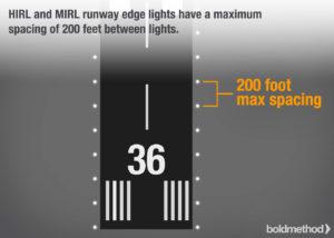 flyeurope-runway lights 2 hirl-mirl-max-spacing