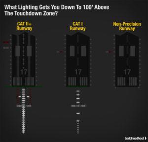 flyeurope-runway lights 4